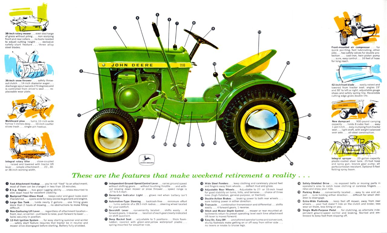 The 110 Lawn And Garden Tractor A Brand Story The John